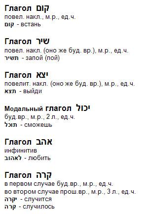 Разбор текста для заучивания глаголов пааль.