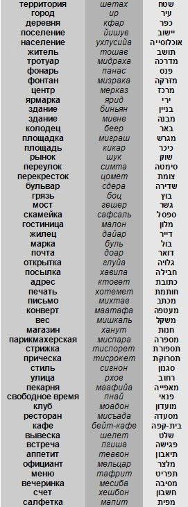 книге обобщен написать на иврите слово дочке или сыну